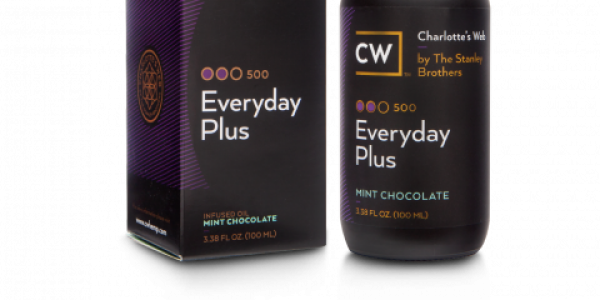 cw everyday plus 100ml mint chocolate
